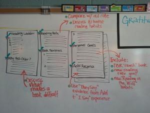 Reading Ladder Organization